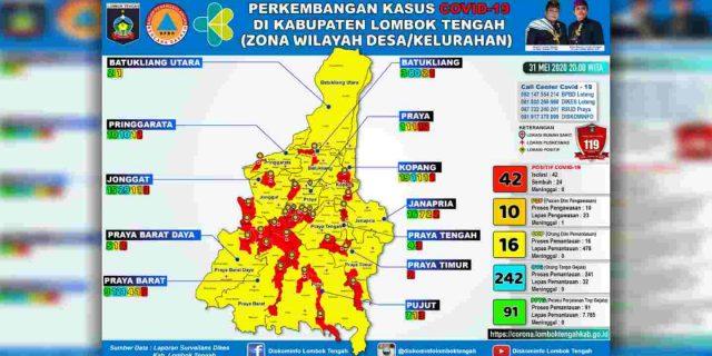 Sejumlah Dokter di Lombok Tengah Terkonfirmasi Positif Covid-19
