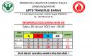Update Stok Darah di UTD Dikes Lombok Tengah Hari Ini